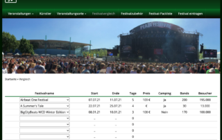 Bachelorarbeit: Ein WordPress-Plugin für den Vergleich von Veranstaltungen 1