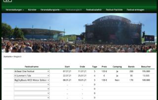 Bachelorarbeit: Ein WordPress-Plugin für den Vergleich von Veranstaltungen 📆 2