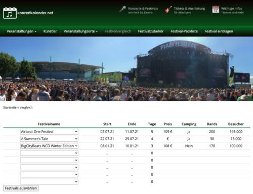 Bachelorarbeit: Ein WordPress-Plugin für den Vergleich von Veranstaltungen 📆